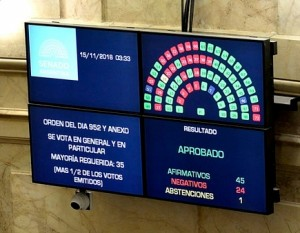 senado-votacion-presupuesto-2019-9